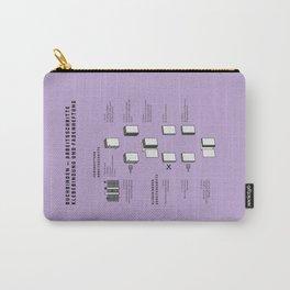Buchbinden – Arbeitsschritte Klebebindung und Fadenheftung Carry-All Pouch