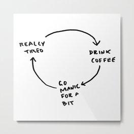 Coffee cycle Metal Print