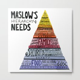 Maslow's Hierarchy of Needs Metal Print