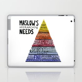Maslow's Hierarchy of Needs Laptop & iPad Skin