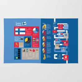 Finland Infographic (English Version) Rug