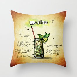 Mojito_by_JAMFoto Throw Pillow