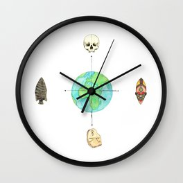 Anthropology: The Four Subdisciplines (Version 1.0) Wall Clock