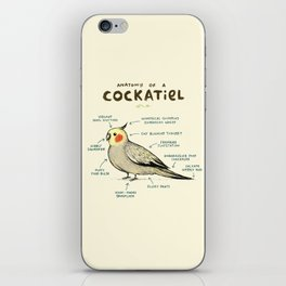 Anatomy of a Cockatiel iPhone Skin