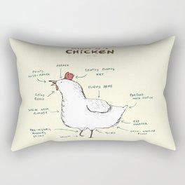 Anatomy of a Chicken Rectangular Pillow