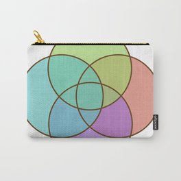 Plural Pride Carry-All Pouch