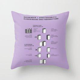Buchbinden – Arbeitsschritte Klebebindung und Fadenheftung Throw Pillow
