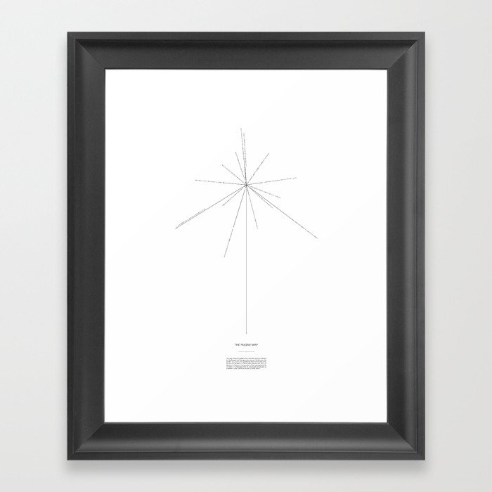 The Pulsar Map - White Framed Art Print by hypedinteractive | Society6