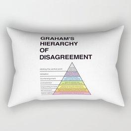 Graham's Hierarchy of Disagreement funn pyramid Rectangular Pillow