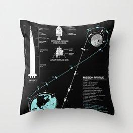 Apollo 11 Mission Diagram Throw Pillow