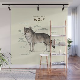 Anatomy of a Wolf Wall Mural