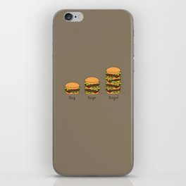 Burger explained. Burg. Burger. Burgest. iPhone Skin