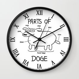 PARTS OF DOGE Wall Clock