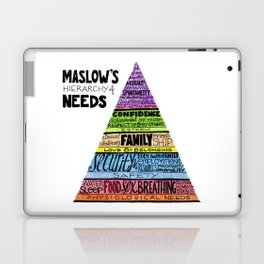 Maslow's Hierarchy of Needs, II Laptop & iPad Skin