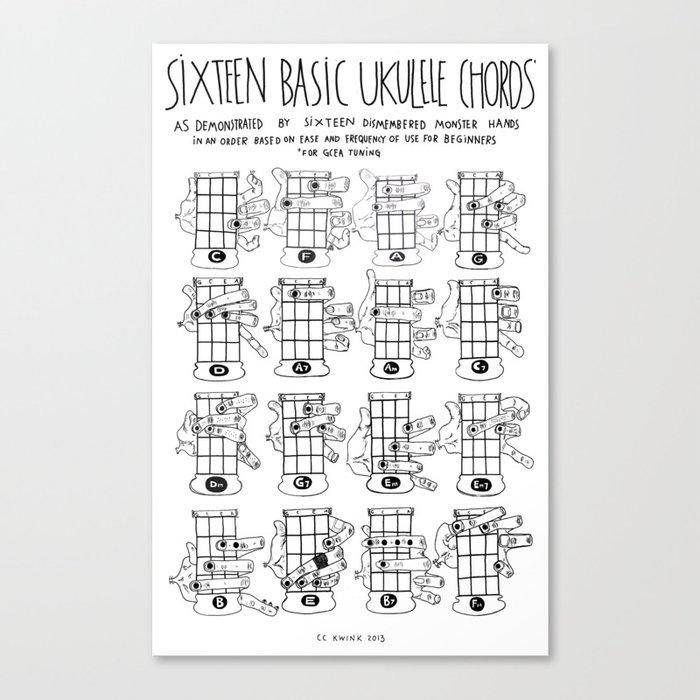 Kwk Ukulele Chords Chart 16 Basic Ukulele Chords Canvas Print