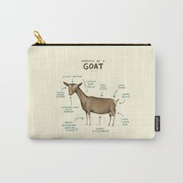 Anatomy of a Goat Carry-All Pouch