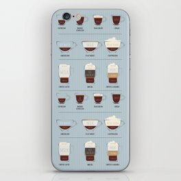 Coffee Lover iPhone Skin