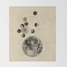 Moon Throw Blanket