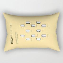 Bookbinding – The Types of Binding Rectangular Pillow