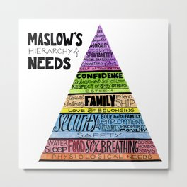Maslow's Hierarchy of Needs, II Metal Print