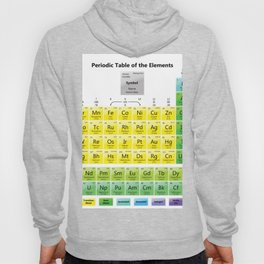 periodic table Hoody