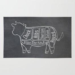 Beef Butcher Diagram (Cow Meat Chart) Rug
