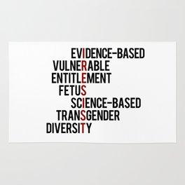 Donald Trump's seven banned words CDC: I RESIST 7 evidence-based vulnerable entitlement fetus Rug