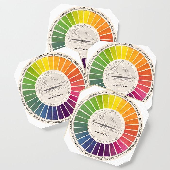 Vintage Color Wheel - Art Teaching Tool - Rainbow Mood Chart Coaster
