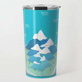 Seven Summits Travel Mug