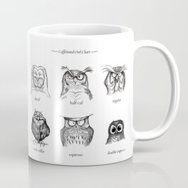 Caffeinated Owls Coffee Mug