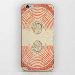 A Geocentric Universe iPhone Skin