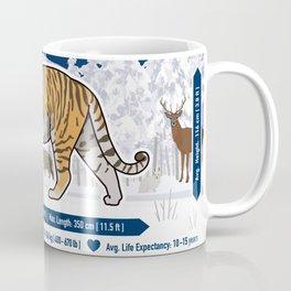 The Wild Ones: Siberian Tiger (info) Coffee Mug