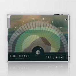 RWC Tide Chart Laptop & iPad Skin