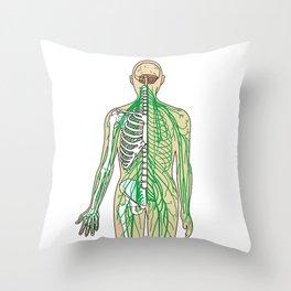 Human neural pathways Throw Pillow