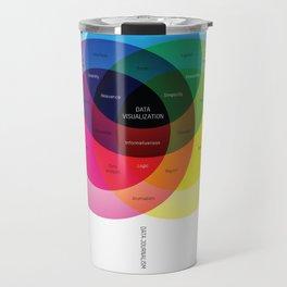 What is data visualization? Travel Mug