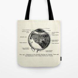 Vintage Anatomy The Human Eyeball Tote Bag