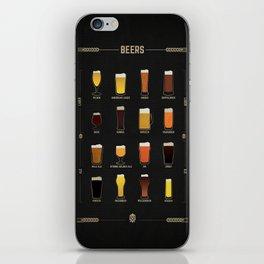 Beer Guide iPhone Skin