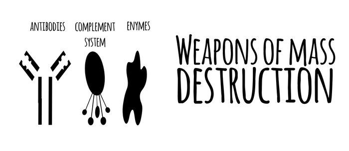 Weapons of mass destruction Coffee Mug