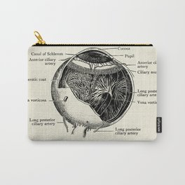 Vintage Anatomy The Human Eyeball Carry-All Pouch