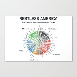 Restless America -- One Year of Interstate Migration Flows (white background) Canvas Print