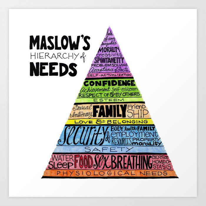 https://society6.com/product/maslows-hierarchy-of-needs-ii_print