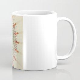 Metacognition.  Coffee Mug