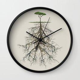 In the deep (tree) Wall Clock