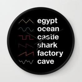 Know your Waveforms Wall Clock
