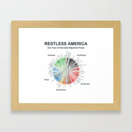 Restless America -- One Year of Interstate Migration Flows (white background) Framed Art Print