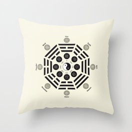 Bagua Poster With Eight Trigrams Throw Pillow