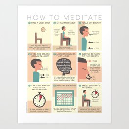 How to Meditate: a visual guide Art Print