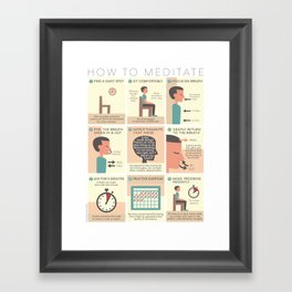 How to Meditate: a visual guide Framed Art Print