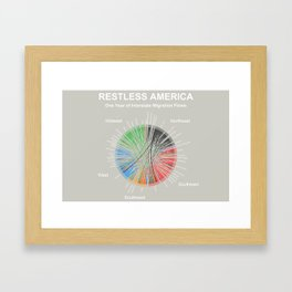 Restless America -- One Year of Interstate Migration Flows Framed Art Print