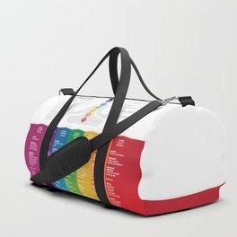Seven Chakra Poster #44 Duffle Bag